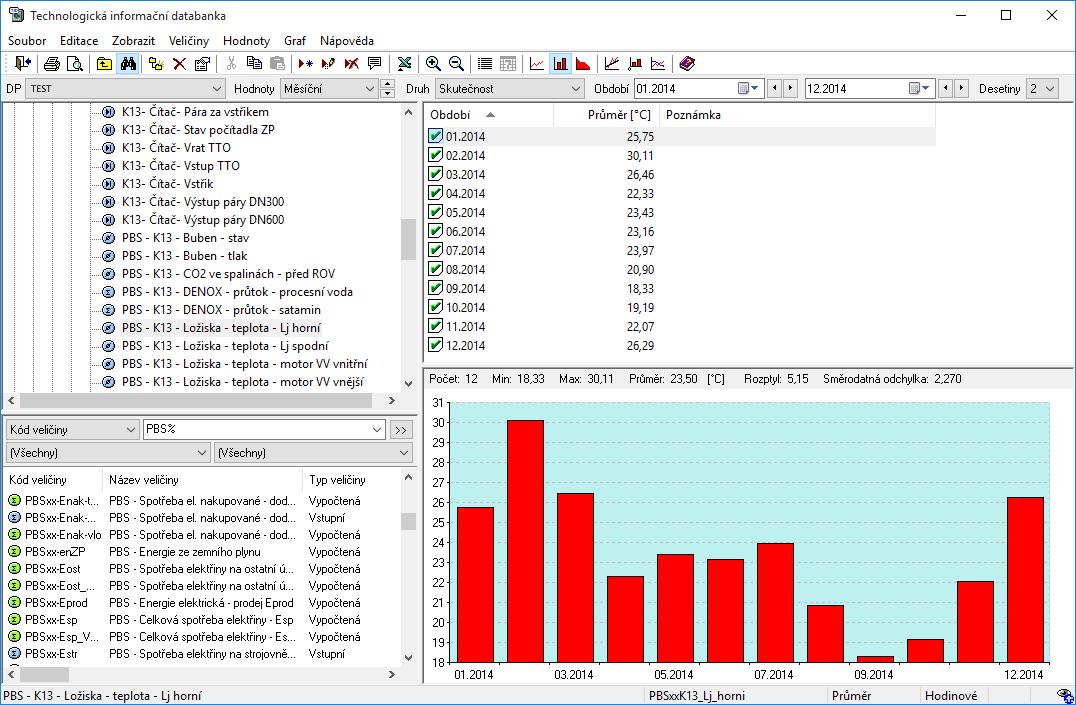 Technologická informační databanka - Přehled