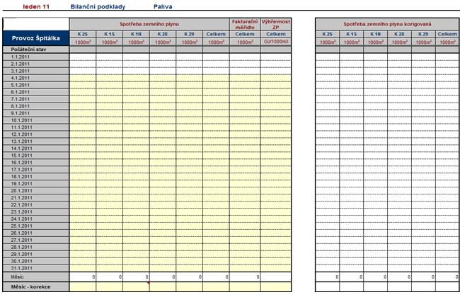 Bilance výroby - Ukázka bilančních podkladů